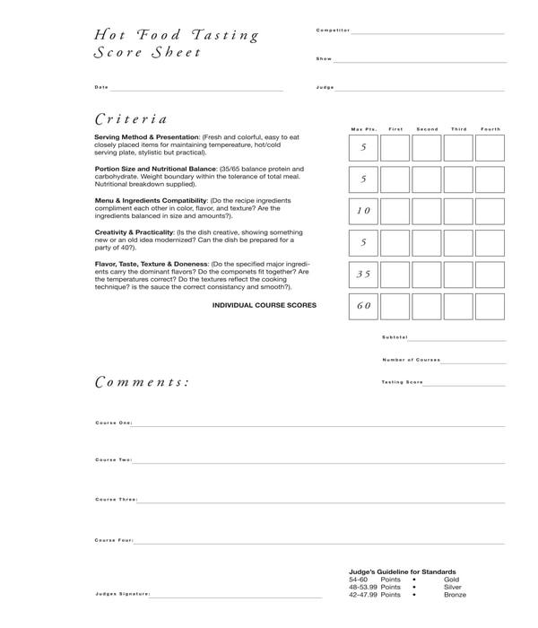 restaurant hot food tasting evaluation form