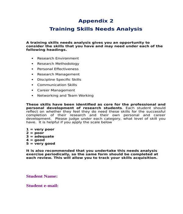 training skills needs analysis form