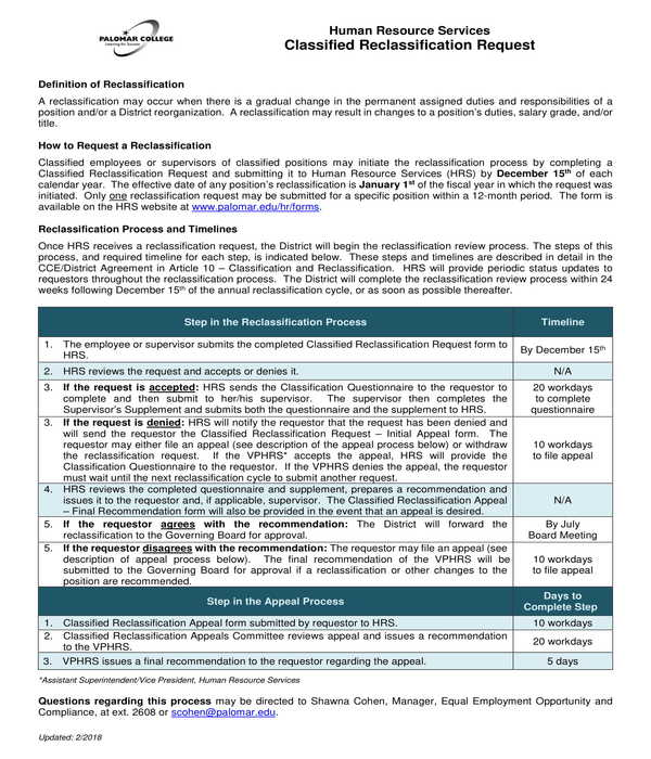 hr classified reclassification request application form