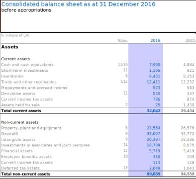 consolidated balance sheet form