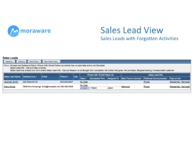 sales leads presentation 13 1