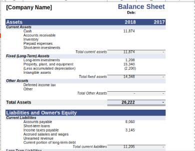 sample balance sheet form template