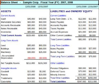 sample balance sheet form