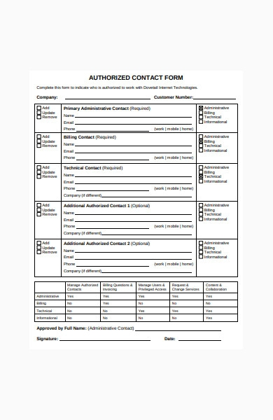 authorized contact form