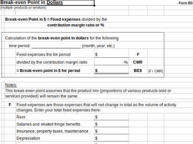 contribution margin break even point form