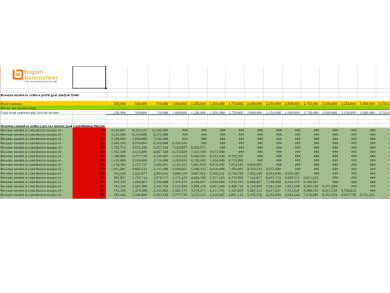 contribution margin table form1