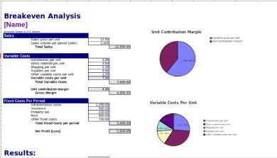 contribution margin worksheet form