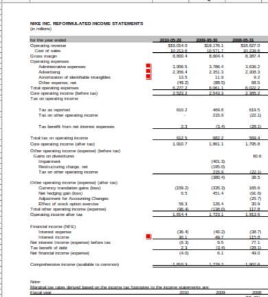 income statement spreadsheet analysis