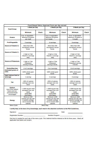 food based menu form